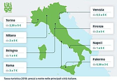 Italia News Press Agency